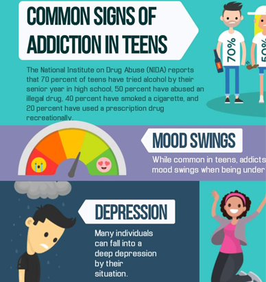 Common Signs Of Addiction In Teens