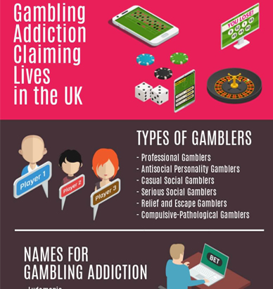 Gambling Addiction Costing Lives In The Uk Uk Addiction