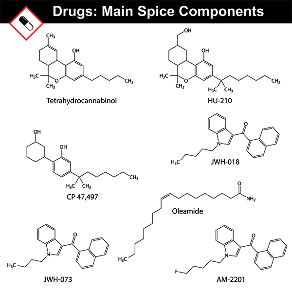 spice chemical structure