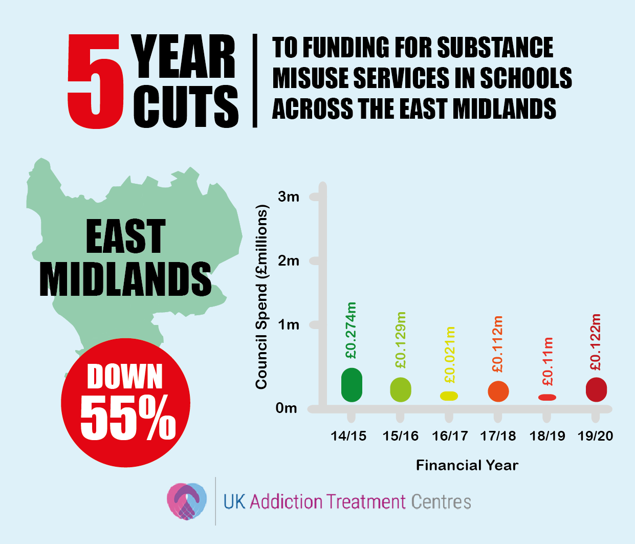 east midlands addiction cuts infographic