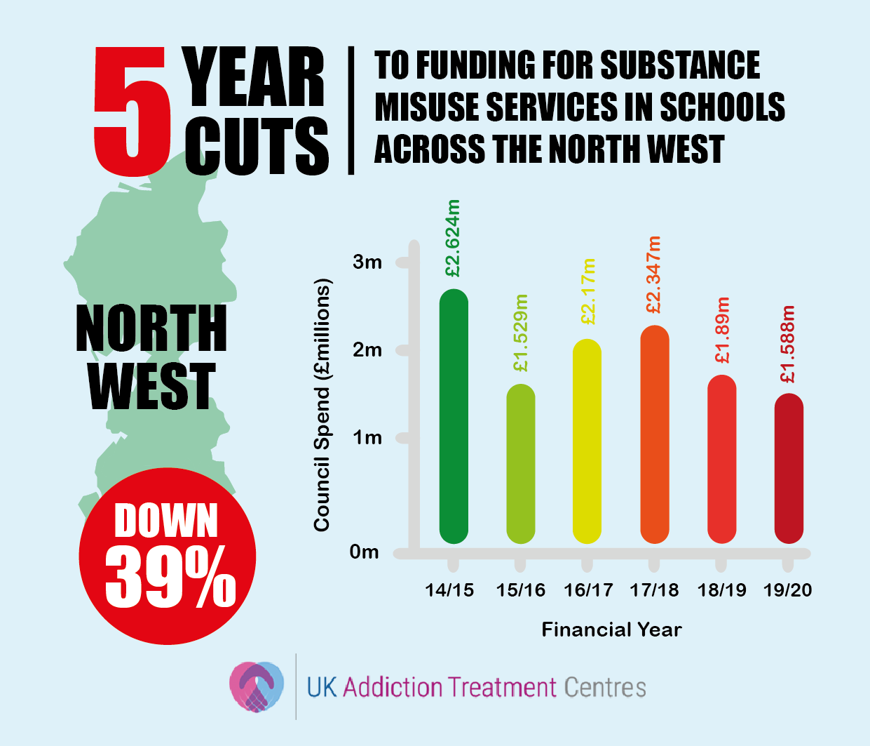 north west england addiction cuts infographic