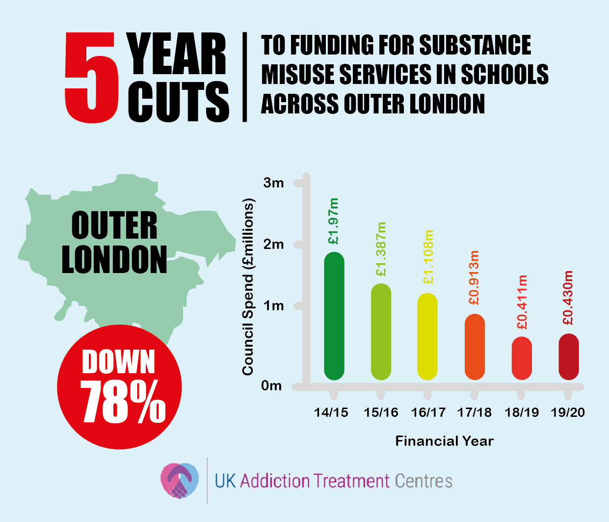 outer london addiction cuts infographic