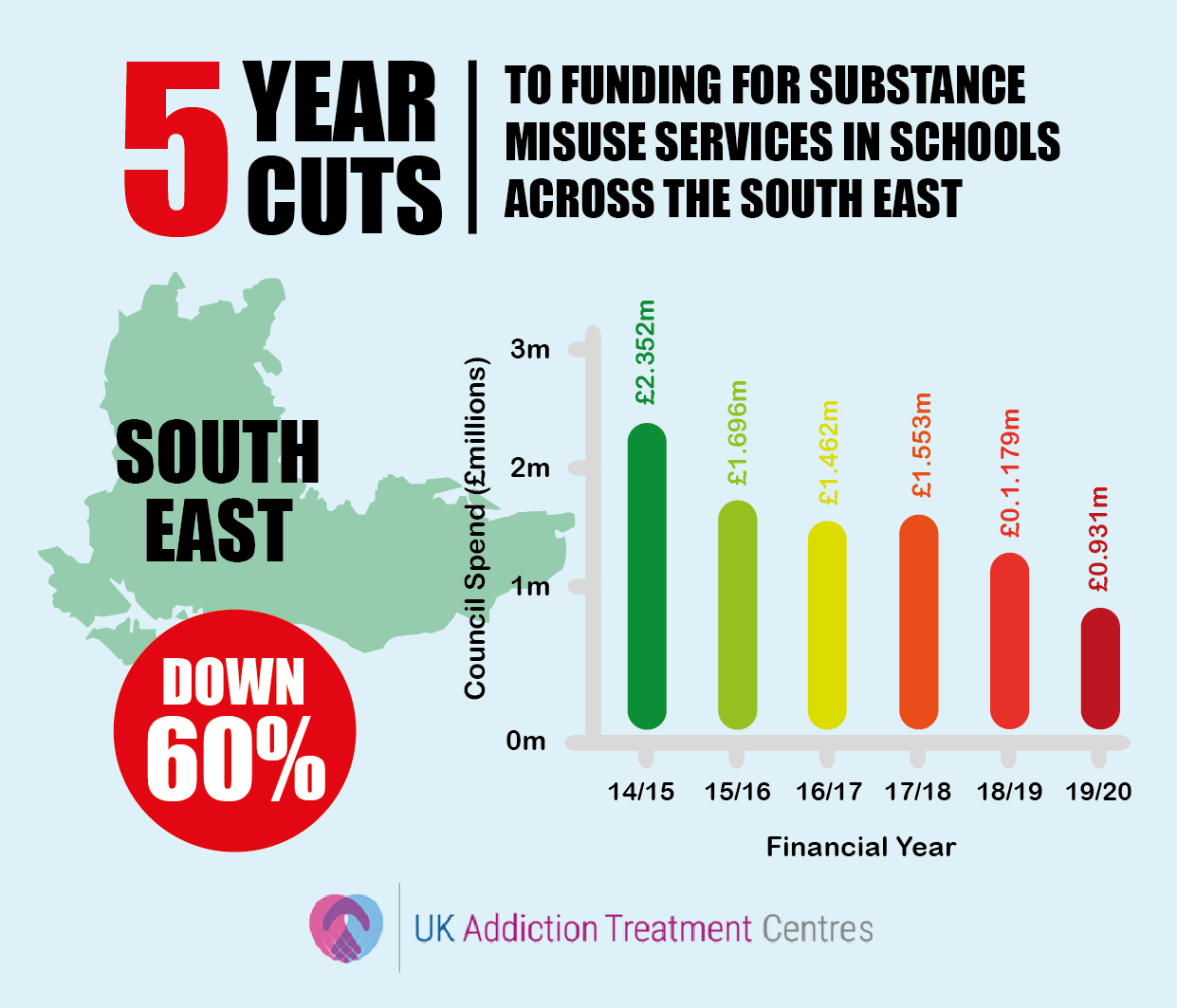 south east england addiction cuts infographic