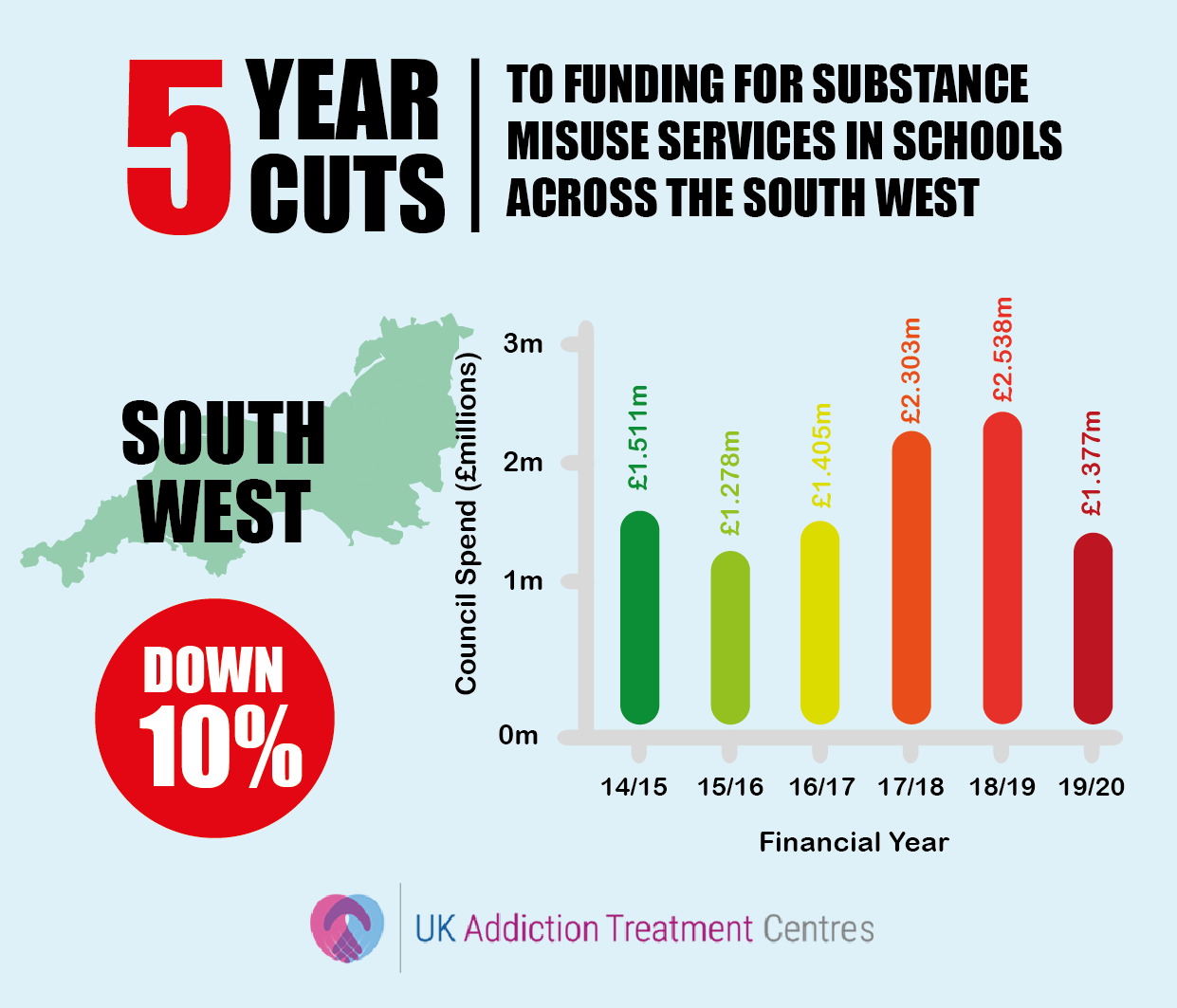 south west england addiction cuts infographic